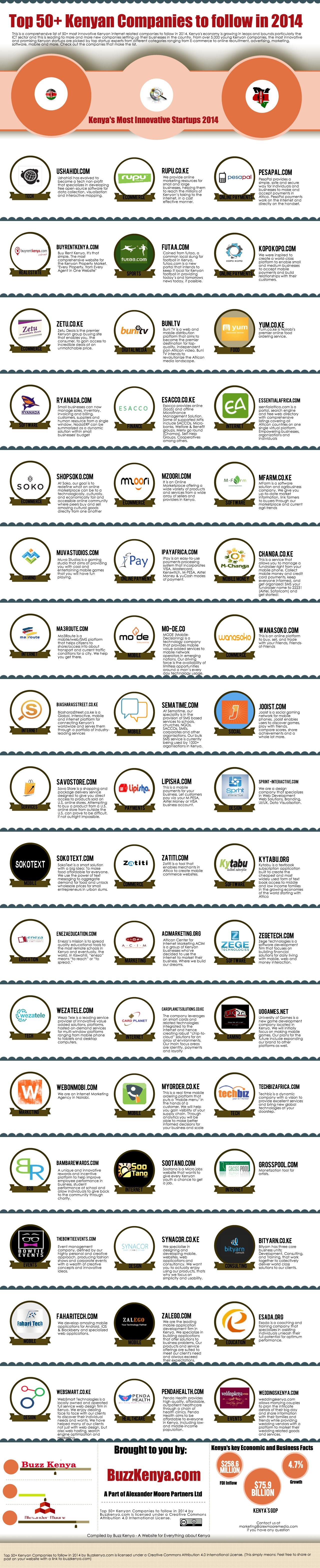 Startup_Kenya